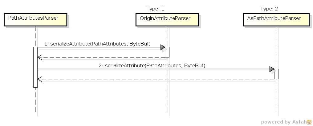 PathAttributesSerialization.jpg