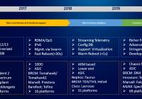 微软解颖:SONiC Update 2020