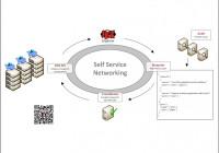 揭秘LOL背后的IT基础架构丨基础设施即代码