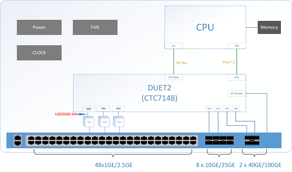 CTC7148-app1.png